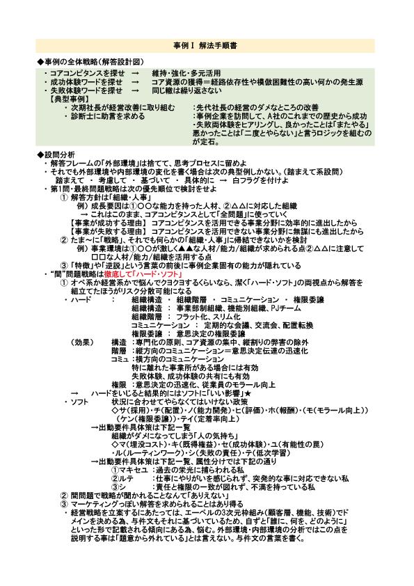 【HAKS流】 2次ノート「Ⅰ」~設問分析(前)