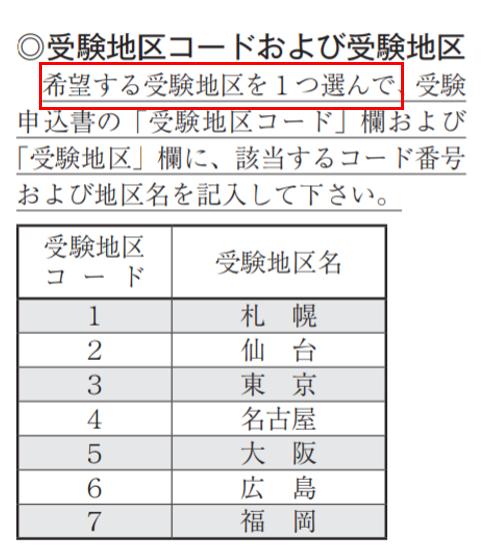 【検証都市伝説】仙台・広島受験が受かりやすい噂