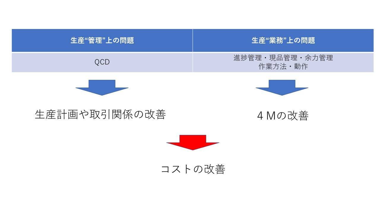 【HAKS流】「Ⅲ」ミニケース