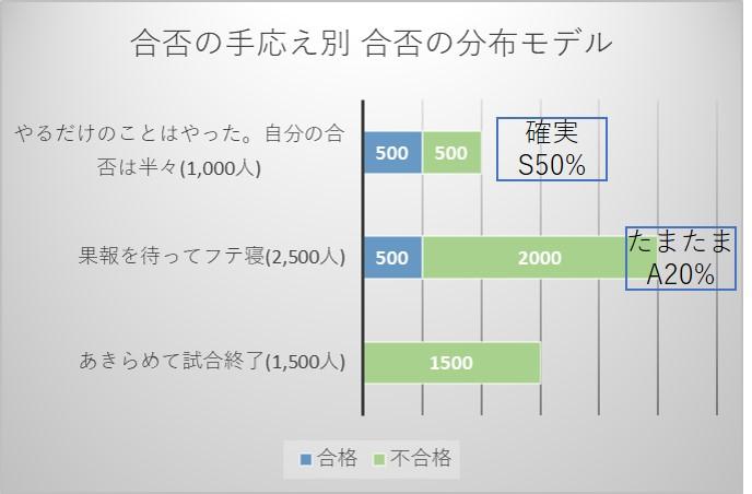 【オープンイノベーション】口述想定問答集(例).