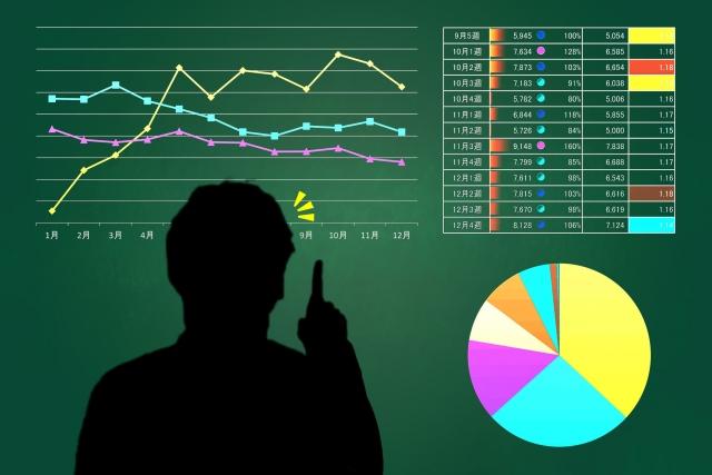 【斜め読みマクロ】#1国民経済計算+財市場