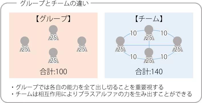 追加実施:10/12(土)全国公開最終セルフ模試
