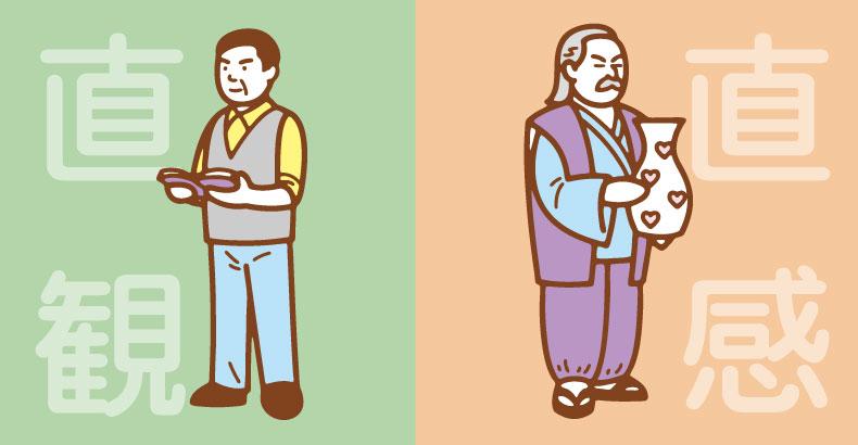 インスピレーションの閃き試験【直観⇔直感の差】