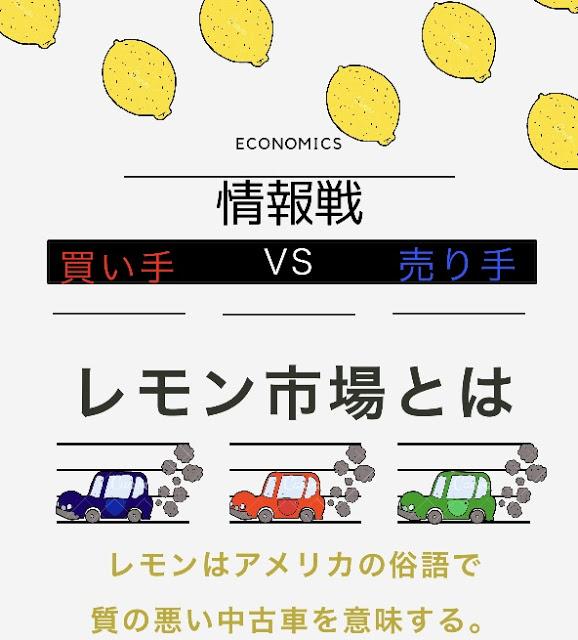 【レモン市場の時流先読み】ゆとり合格と疑われない受かり方