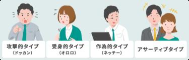【同友館ステマ涙目】TAC正答率A~Eランクの活用手順