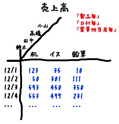画像に alt 属性が指定されていません。ファイル名: cube-2.png