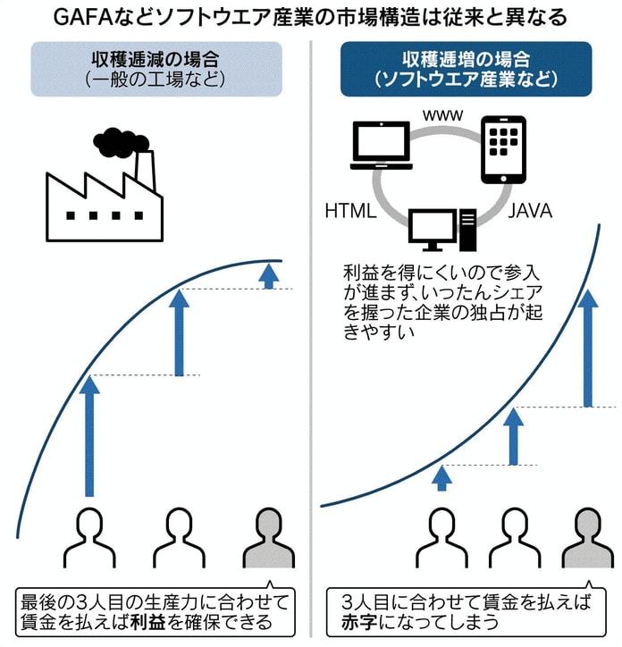 画像に alt 属性が指定されていません。ファイル名: https___imgix-proxy.n8s.jp_DSXKZO6550692027102020KE8000-3.jpg